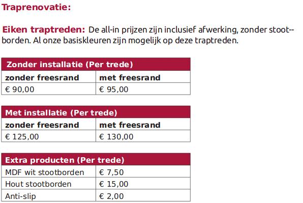prijzen traprenovatie